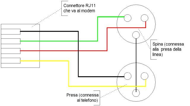 Schema Collegamento Presa Telefonica Rj11 : Schema elettrico rj fare di una mosca