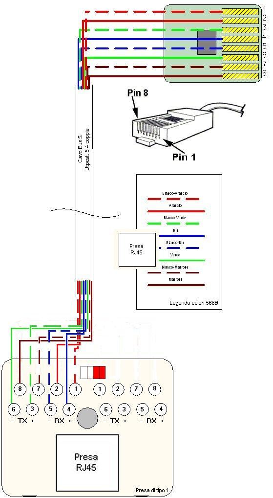 Schema Cablaggio Cavo Telefonico : Gsmworld isdn faq realizzazione bus s