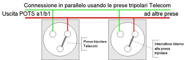Schema Collegamento Presa Telefonica Rj11 : Gsmworld isdn faq domande ricorrenti